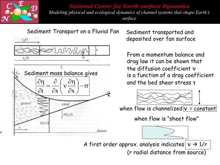 Sediment Transport on a Fluvial Fan