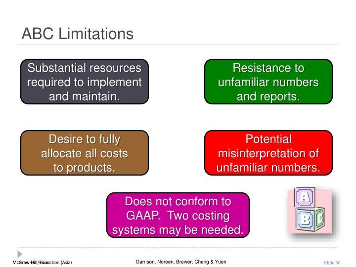 ABC Limitations