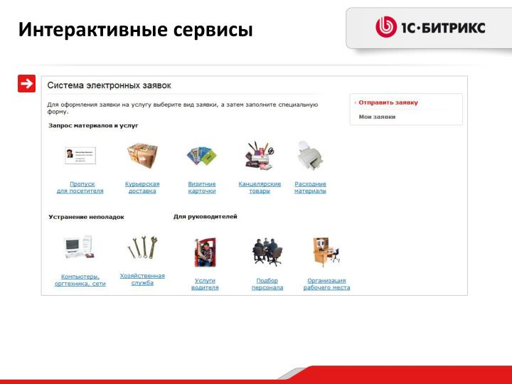 Интерактивные сервисы
