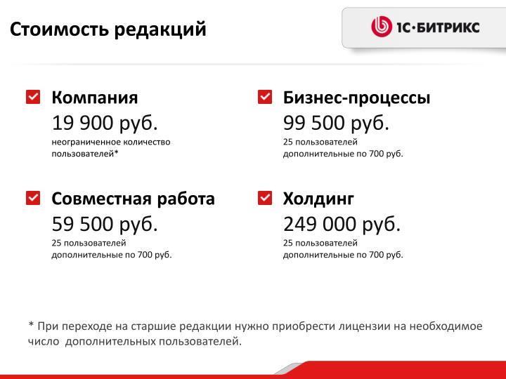 Стоимость редакций