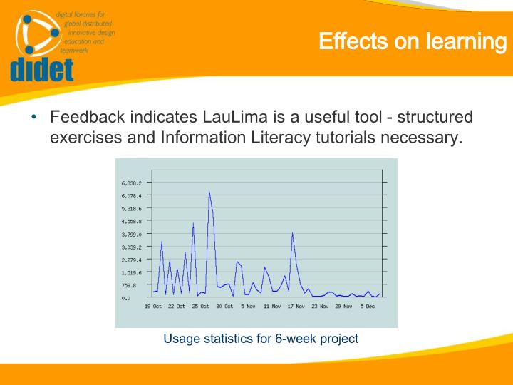 Effects on learning