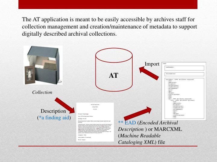 The AT application is meant to be easily accessible by archives staff for collection management and creation/maintenance of metadata to support digitally described archival collections.