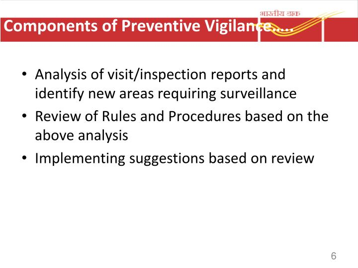 Components of Preventive Vigilance…..