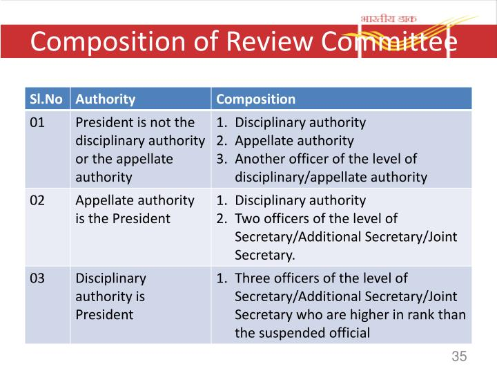 Composition of Review Committee