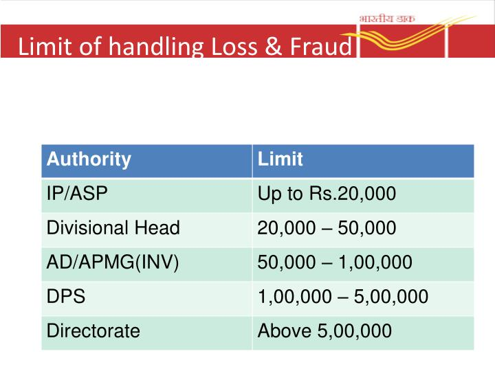 Limit of handling Loss & Fraud