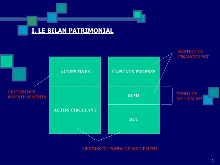 I. LE BILAN PATRIMONIAL