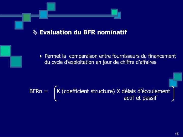 BFRn =     K (coefficient structure) X délais d'écoulement