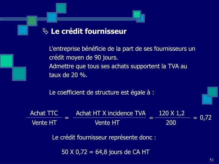 Achat TTC