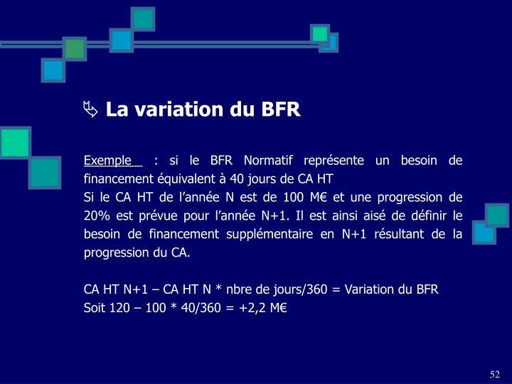 La variation du BFR