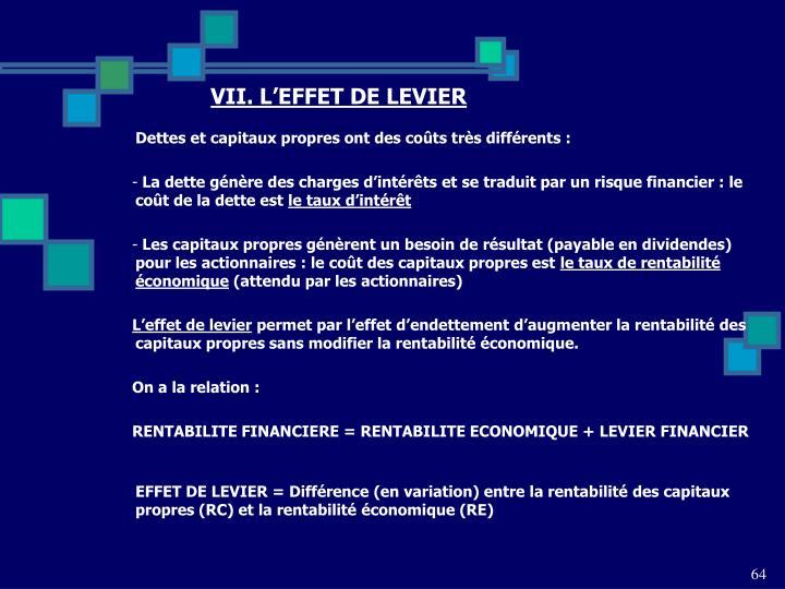 VII. L'EFFET DE LEVIER