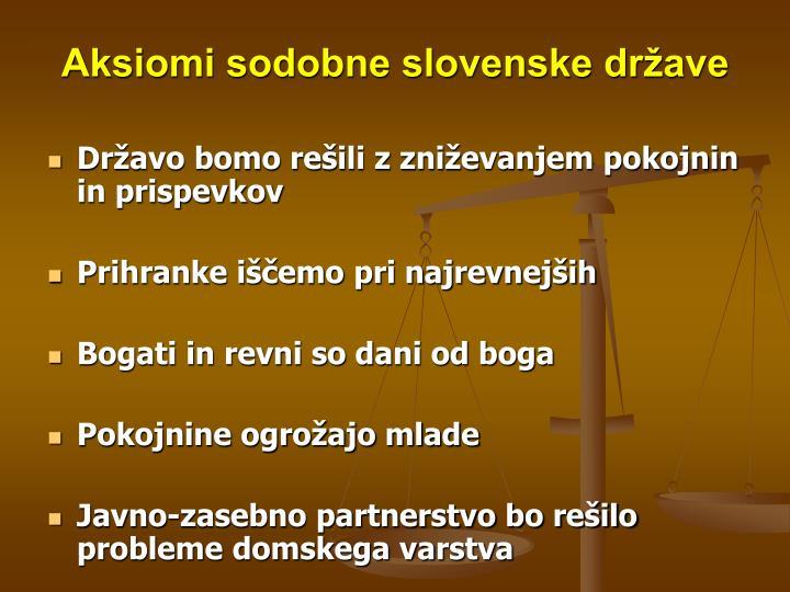Aksiomi sodobne slovenske države