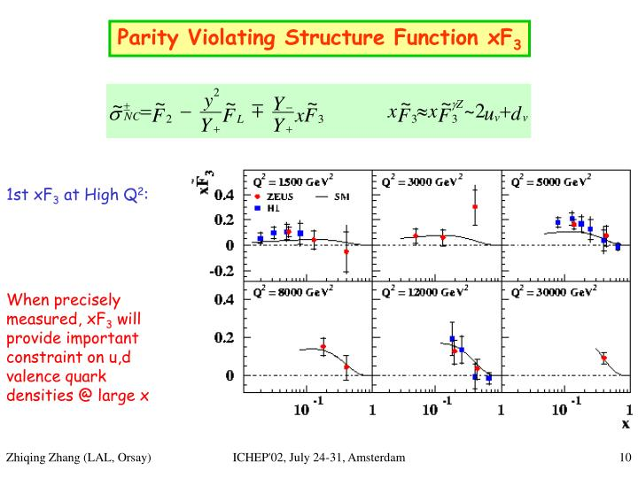 Parity Violating Structure Function xF