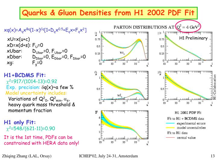 Quarks & Gluon Densities from H1 2002 PDF Fit