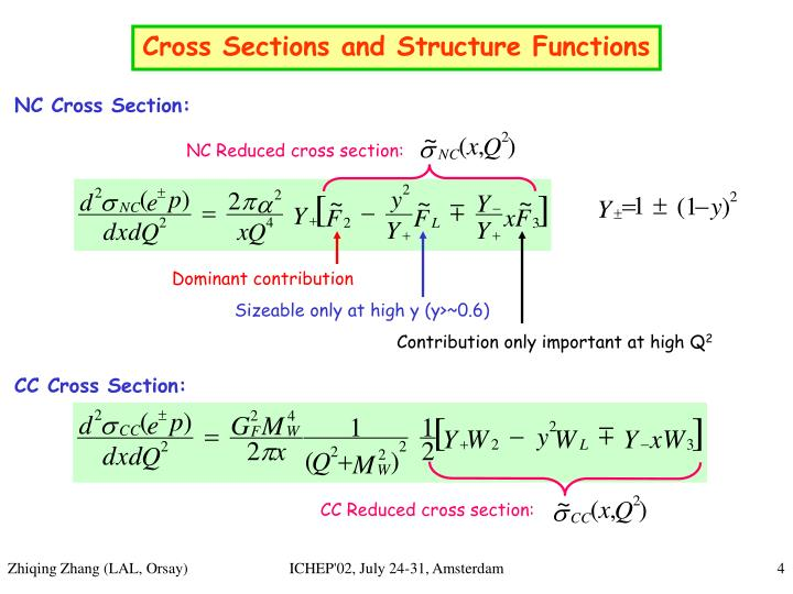 Cross Sections and Structure Functions
