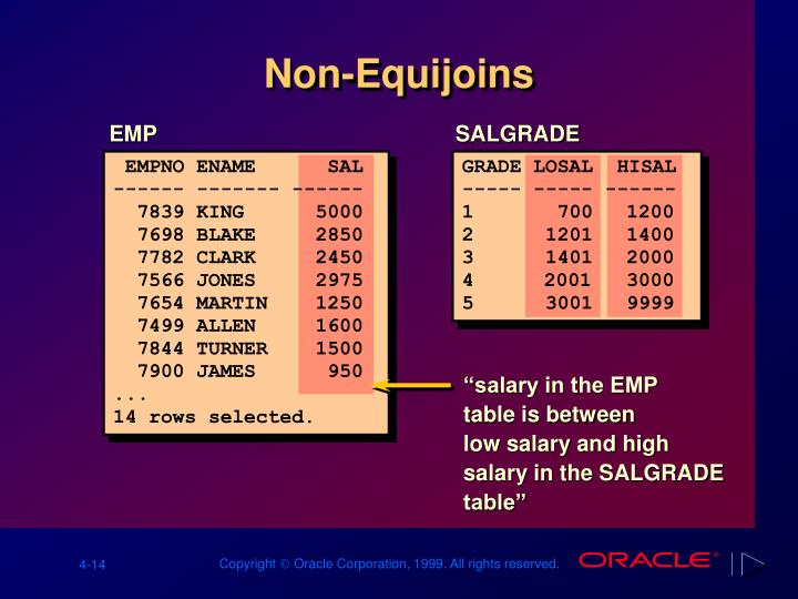 """salary in the EMP"