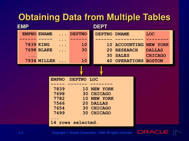 Obtaining Data from Multiple Tables