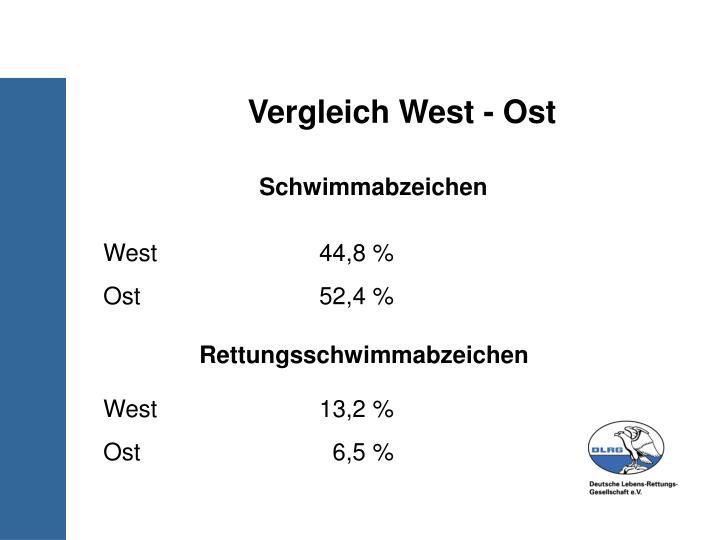 Vergleich West - Ost