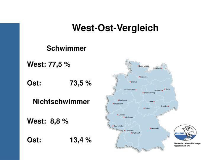 West-Ost-Vergleich
