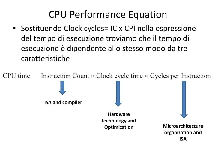 CPU Performance