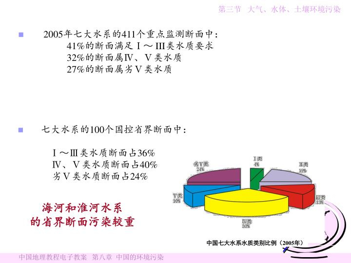 中国七大水系水质类别比例(2005年)