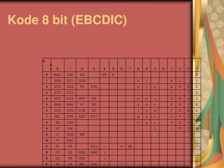 Kode 8 bit (EBCDIC)