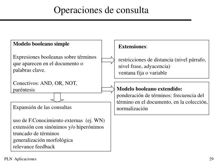 Operaciones de consulta