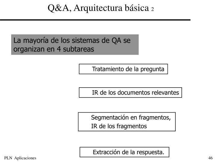 Q&A, Arquitectura básica