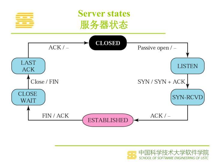 Server states