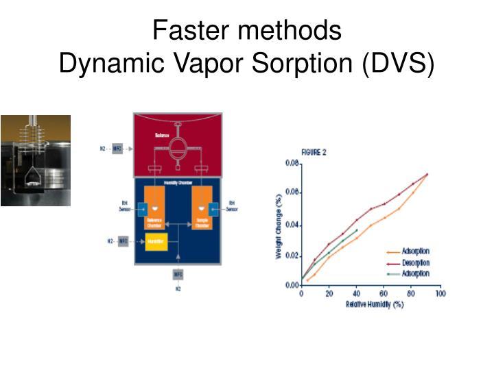 Faster methods