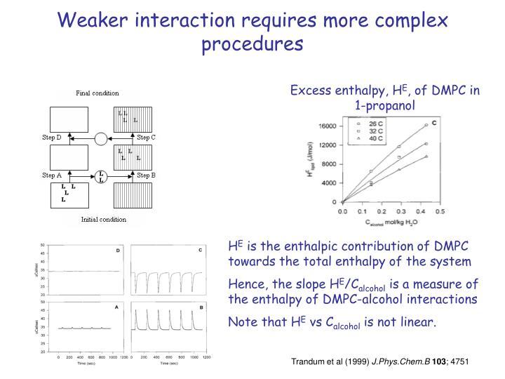 Weaker interaction requires more complex procedures