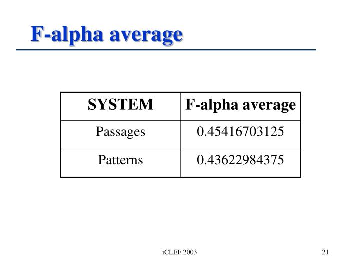 F-alpha average