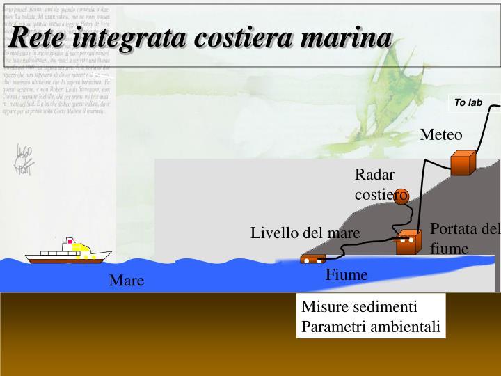 Rete integrata costiera marina