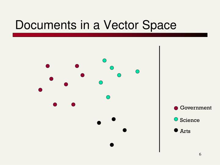 Documents in a Vector Space