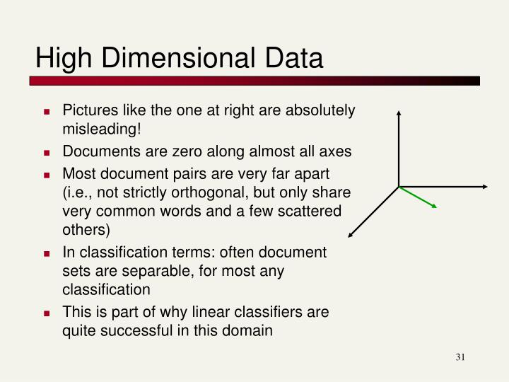 High Dimensional Data