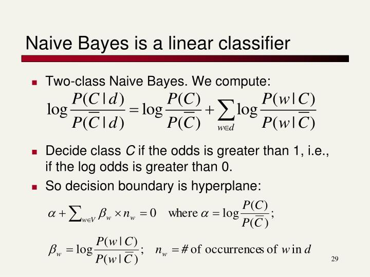 Naive Bayes is a linear classifier
