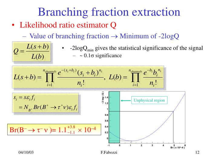 Branching fraction extraction