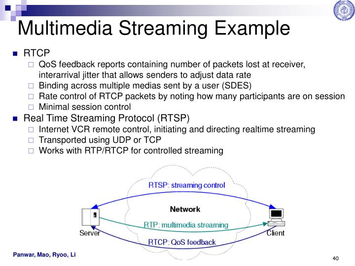 Multimedia Streaming Example