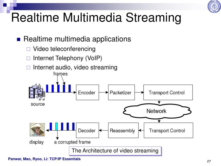 Realtime Multimedia Streaming