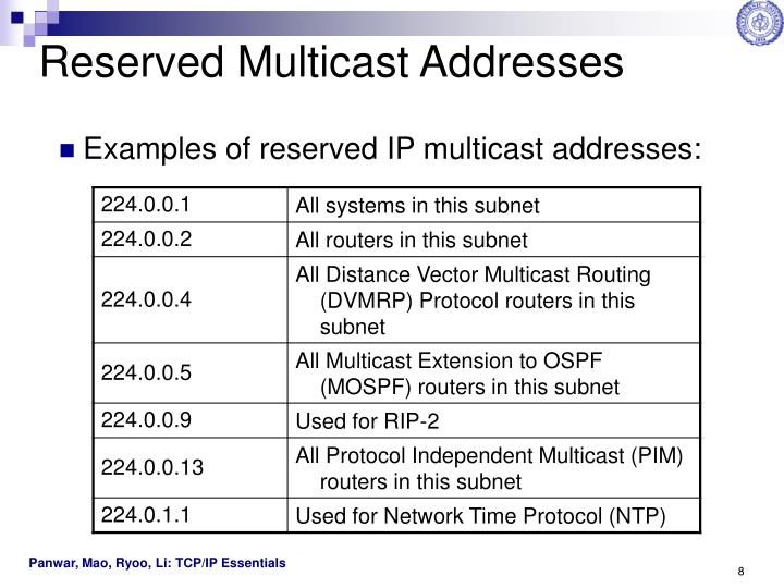 Reserved Multicast Addresses