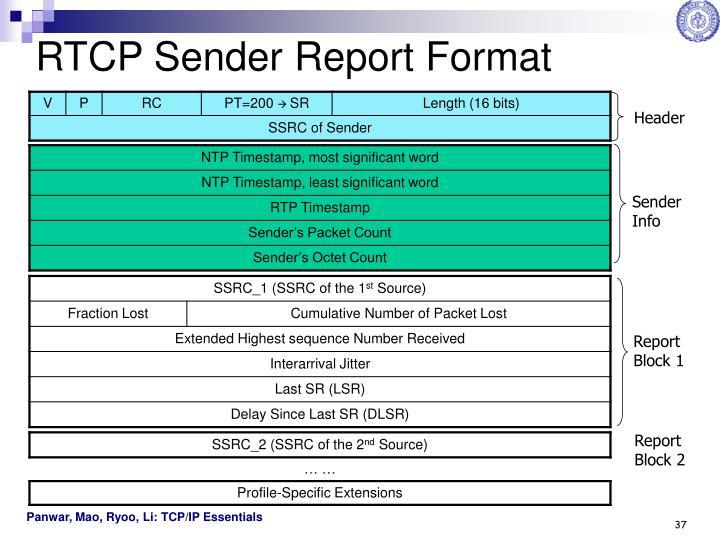 RTCP Sender Report Format
