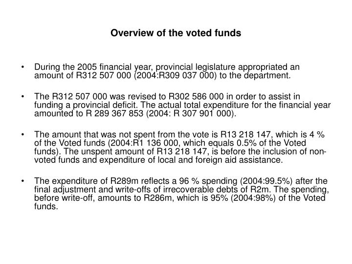 Overview of the voted funds