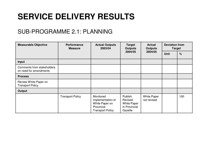 SERVICE DELIVERY RESULTS