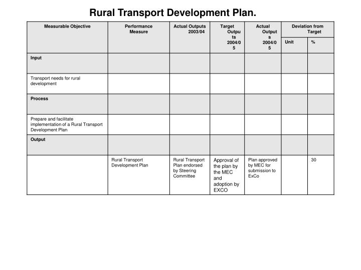 Rural Transport Development Plan.