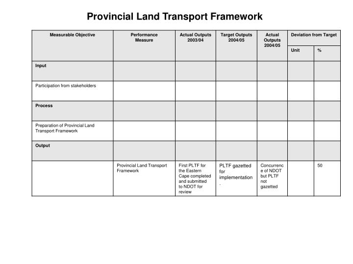 Provincial Land Transport Framework