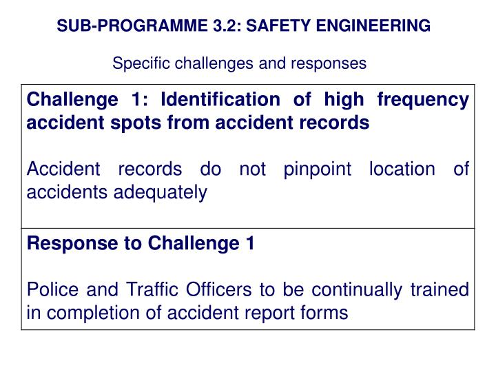 SUB-PROGRAMME 3.2: SAFETY ENGINEERING