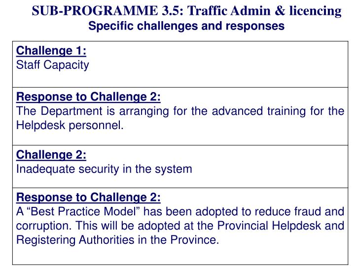 SUB-PROGRAMME 3.5: Traffic Admin & licencing