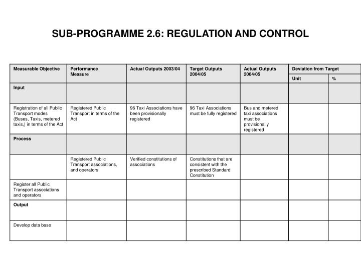 SUB-PROGRAMME 2.6: REGULATION AND CONTROL