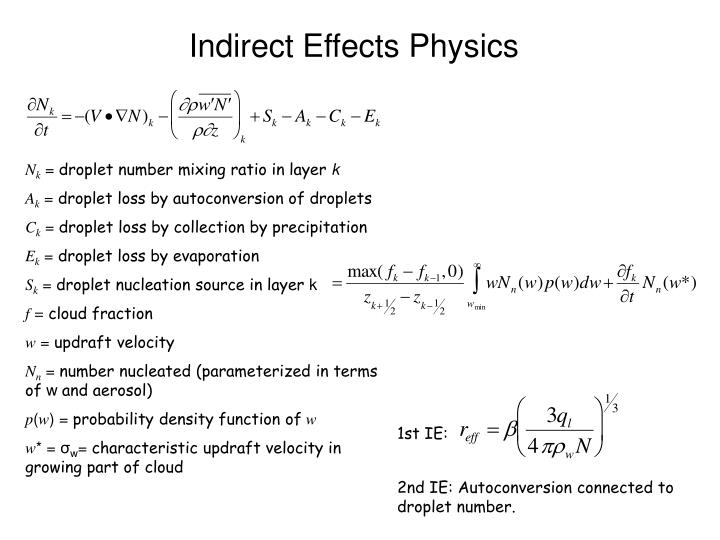 Indirect Effects Physics