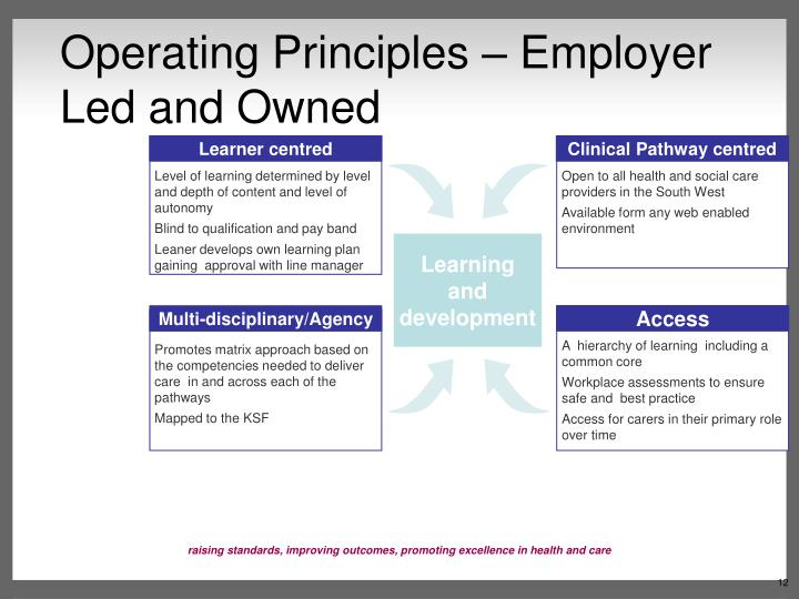 Operating Principles – Employer Led and Owned