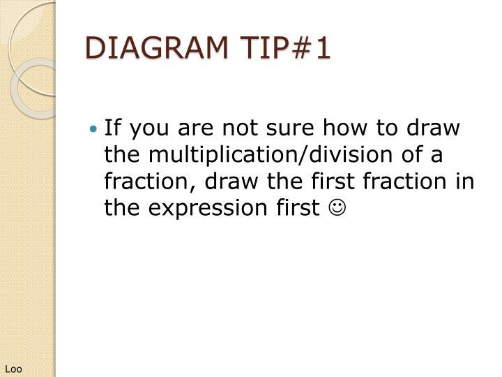 DIAGRAM TIP#1